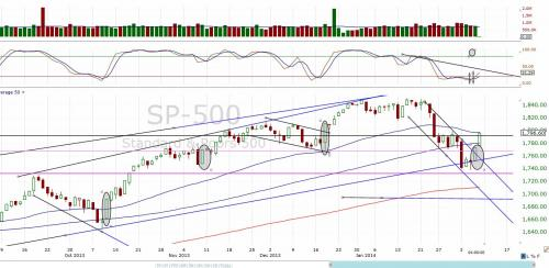 spx-bullish-candle.jpg