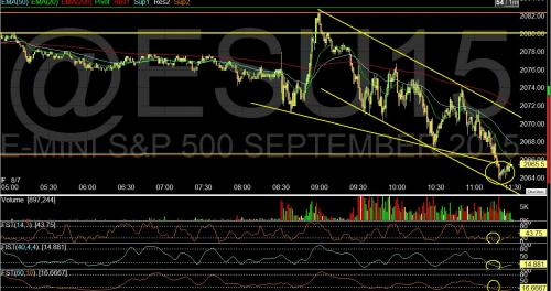 current chart New HPS watchlist Video has been uploaded for  the week of August 10th